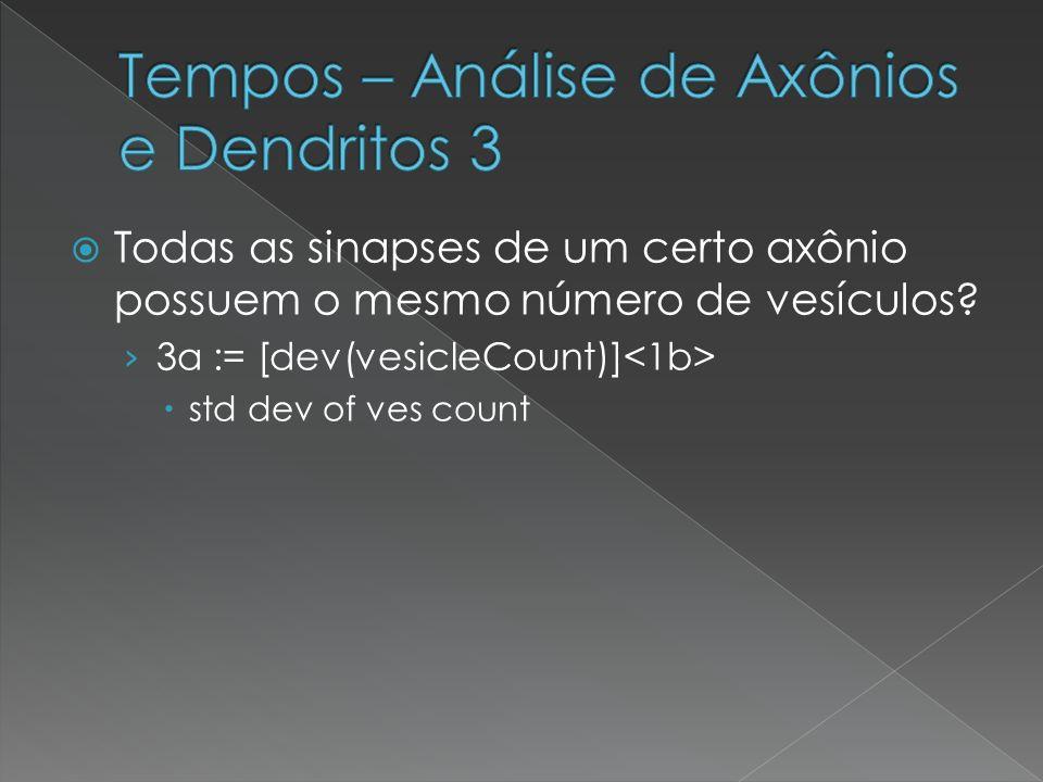 Todas as sinapses de um certo axônio possuem o mesmo número de vesículos? 3a := [dev(vesicleCount)] std dev of ves count