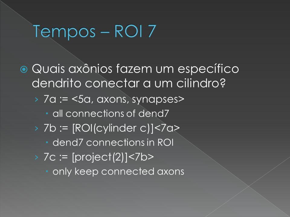 Quais axônios fazem um específico dendrito conectar a um cilindro? 7a := all connections of dend7 7b := [ROI(cylinder c)] dend7 connections in ROI 7c