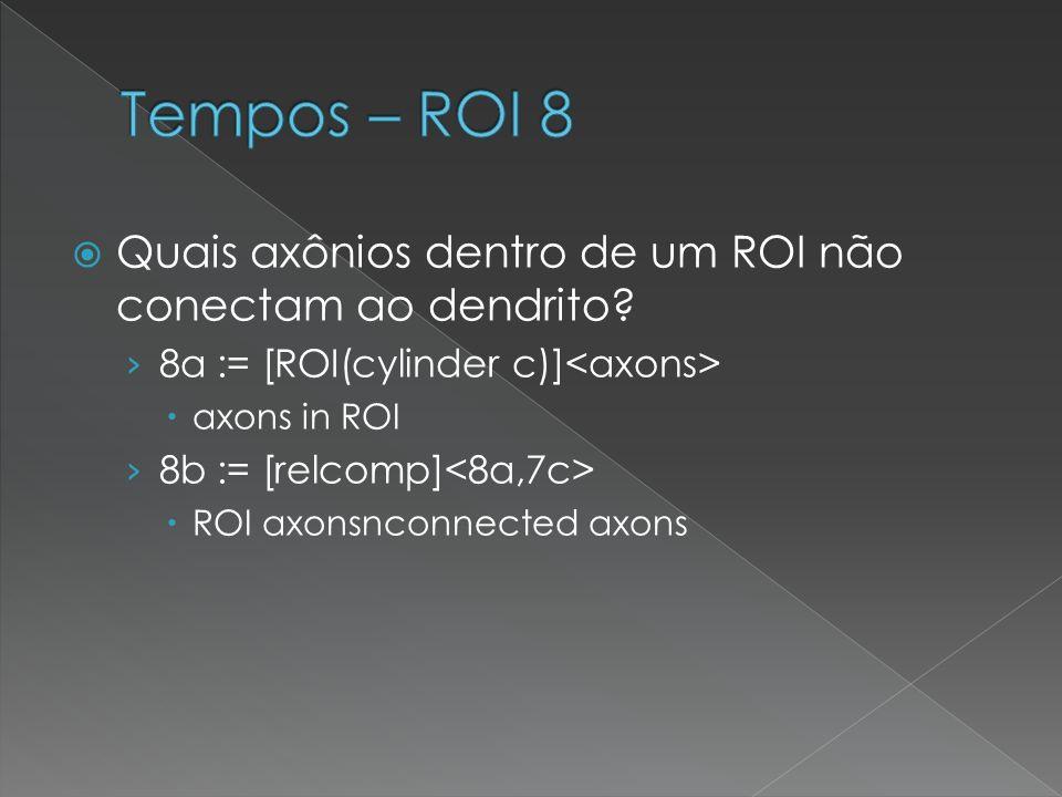 Quais axônios dentro de um ROI não conectam ao dendrito? 8a := [ROI(cylinder c)] axons in ROI 8b := [relcomp] ROI axonsnconnected axons