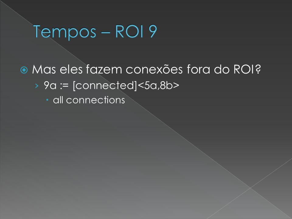 Mas eles fazem conexões fora do ROI? 9a := [connected] all connections