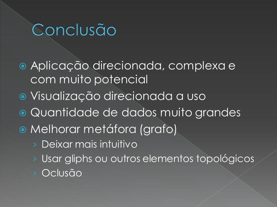 Aplicação direcionada, complexa e com muito potencial Visualização direcionada a uso Quantidade de dados muito grandes Melhorar metáfora (grafo) Deixar mais intuitivo Usar gliphs ou outros elementos topológicos Oclusão