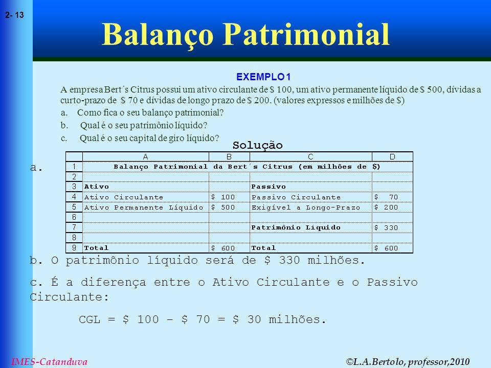 © L.A.Bertolo, professor,2010 2- 13 IMES-Catanduva Balanço Patrimonial EXEMPLO 1 A empresa Bert´s Citrus possui um ativo circulante de $ 100, um ativo