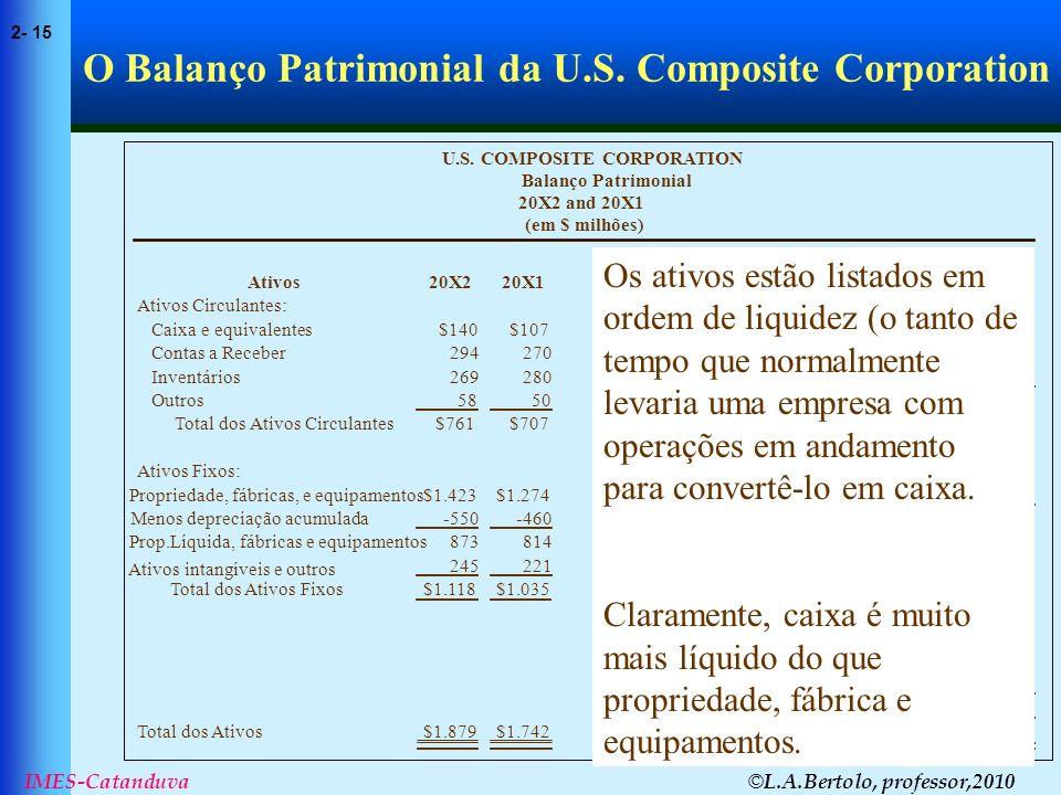 © L.A.Bertolo, professor,2010 2- 15 IMES-Catanduva O Balanço Patrimonial da U.S. Composite Corporation (em $ milhões) 20X2 and 20X1 Balanço Patrimonia