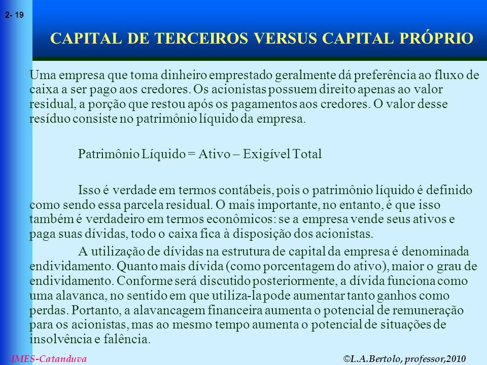 © L.A.Bertolo, professor,2010 2- 19 IMES-Catanduva CAPITAL DE TERCEIROS VERSUS CAPITAL PRÓPRIO Uma empresa que toma dinheiro emprestado geralmente dá