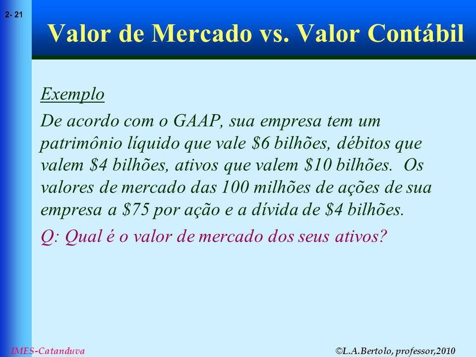 © L.A.Bertolo, professor,2010 2- 21 IMES-Catanduva Valor de Mercado vs. Valor Contábil Exemplo De acordo com o GAAP, sua empresa tem um patrimônio líq