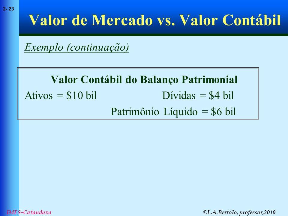 © L.A.Bertolo, professor,2010 2- 23 IMES-Catanduva Valor de Mercado vs. Valor Contábil Exemplo (continuação) Valor Contábil do Balanço Patrimonial Ati