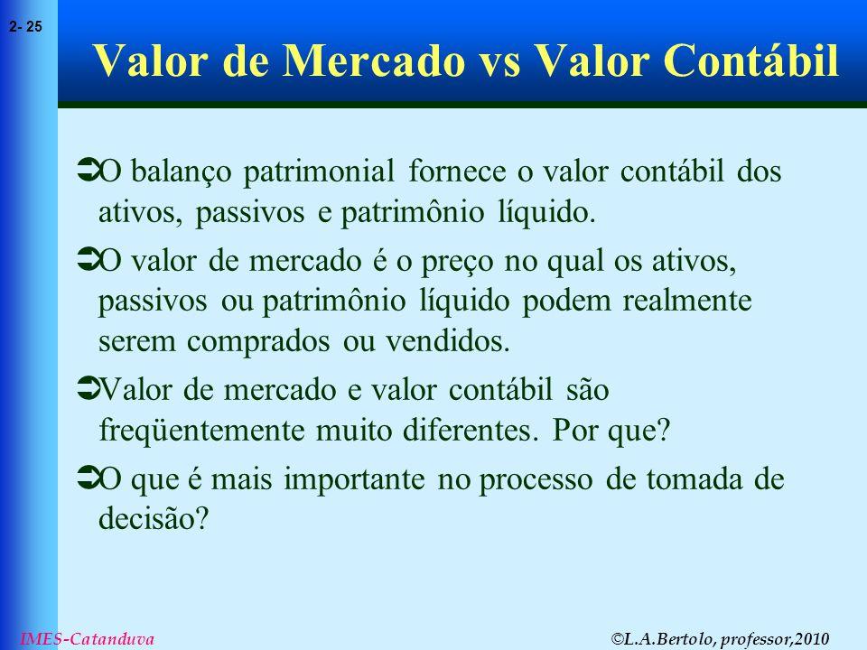 © L.A.Bertolo, professor,2010 2- 25 IMES-Catanduva Valor de Mercado vs Valor Contábil O balanço patrimonial fornece o valor contábil dos ativos, passi