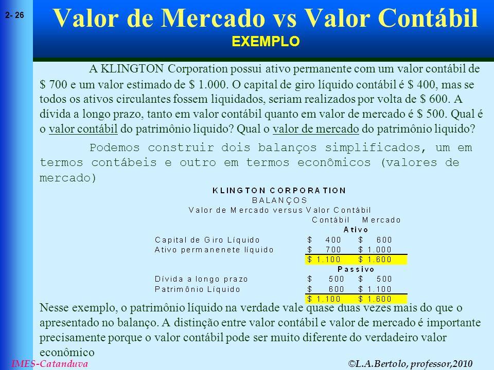 © L.A.Bertolo, professor,2010 2- 26 IMES-Catanduva Valor de Mercado vs Valor Contábil EXEMPLO A KLINGTON Corporation possui ativo permanente com um va
