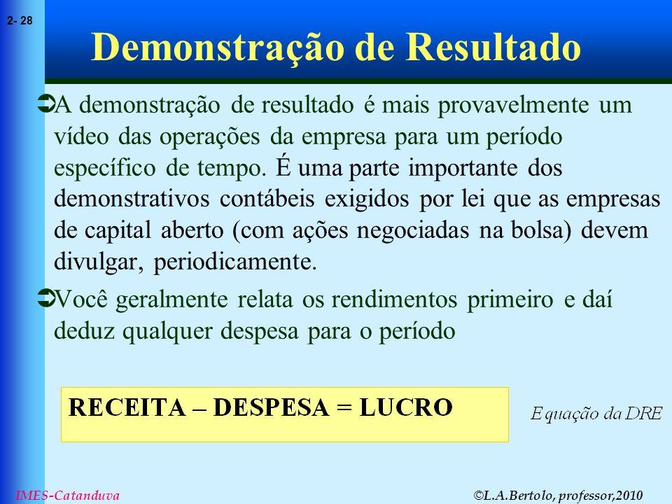 © L.A.Bertolo, professor,2010 2- 28 IMES-Catanduva Demonstração de Resultado A demonstração de resultado é mais provavelmente um vídeo das operações d