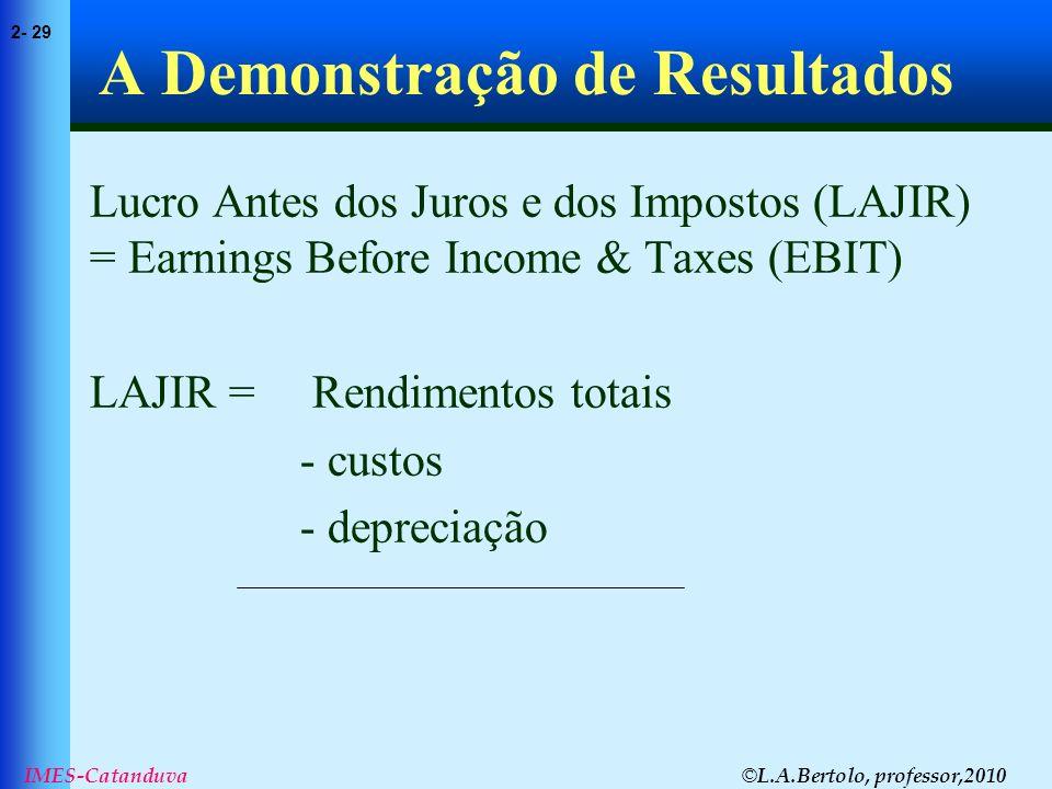 © L.A.Bertolo, professor,2010 2- 29 IMES-Catanduva A Demonstração de Resultados Lucro Antes dos Juros e dos Impostos (LAJIR) = Earnings Before Income
