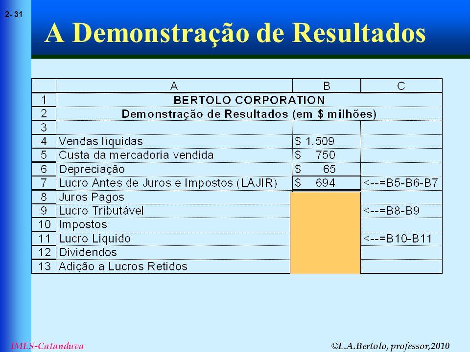 © L.A.Bertolo, professor,2010 2- 31 IMES-Catanduva A Demonstração de Resultados