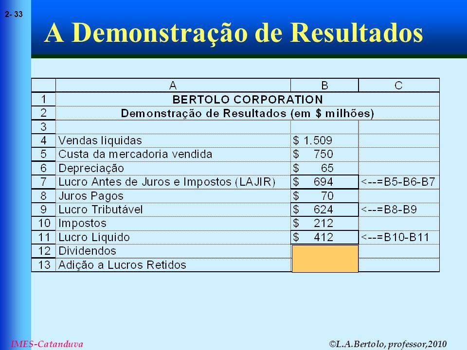 © L.A.Bertolo, professor,2010 2- 33 IMES-Catanduva A Demonstração de Resultados