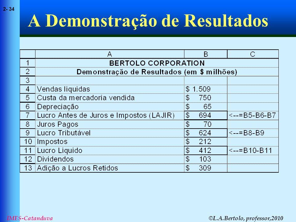 © L.A.Bertolo, professor,2010 2- 34 IMES-Catanduva A Demonstração de Resultados