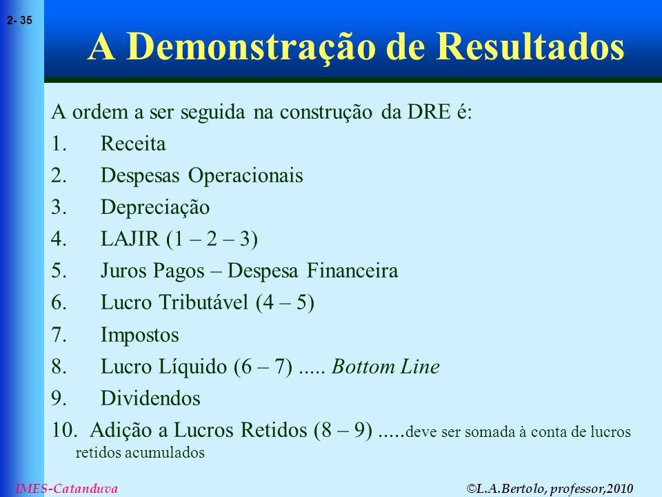 © L.A.Bertolo, professor,2010 2- 35 IMES-Catanduva A Demonstração de Resultados A ordem a ser seguida na construção da DRE é: 1. Receita 2. Despesas O