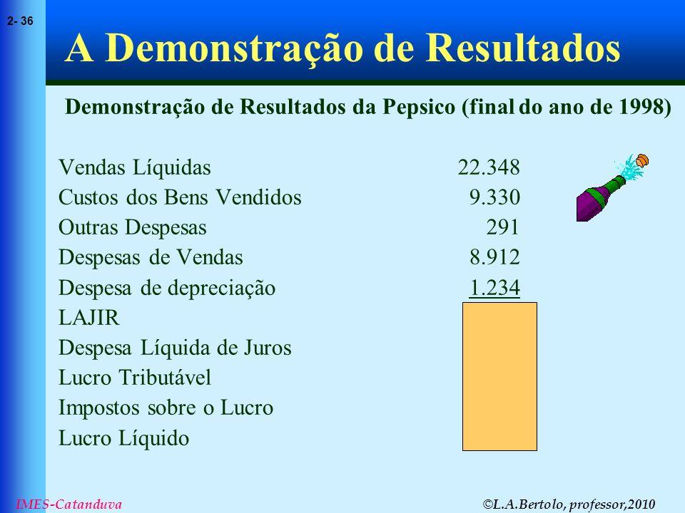 © L.A.Bertolo, professor,2010 2- 36 IMES-Catanduva A Demonstração de Resultados Demonstração de Resultados da Pepsico (final do ano de 1998) Vendas Lí