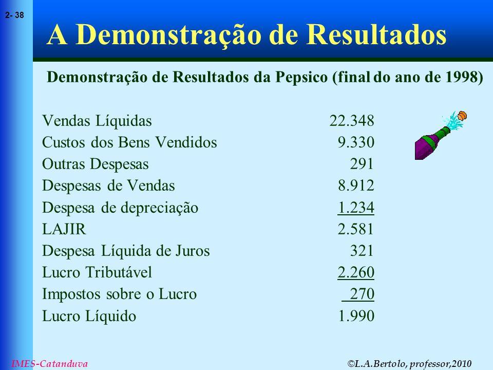 © L.A.Bertolo, professor,2010 2- 38 IMES-Catanduva A Demonstração de Resultados Demonstração de Resultados da Pepsico (final do ano de 1998) Vendas Lí
