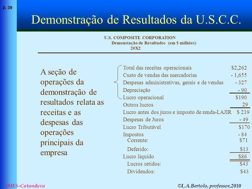 © L.A.Bertolo, professor,2010 2- 39 IMES-Catanduva Demonstração de Resultados da U.S.C.C. (em $ milhões) 20X2 Demonstação de Resultados U.S. COMPOSITE