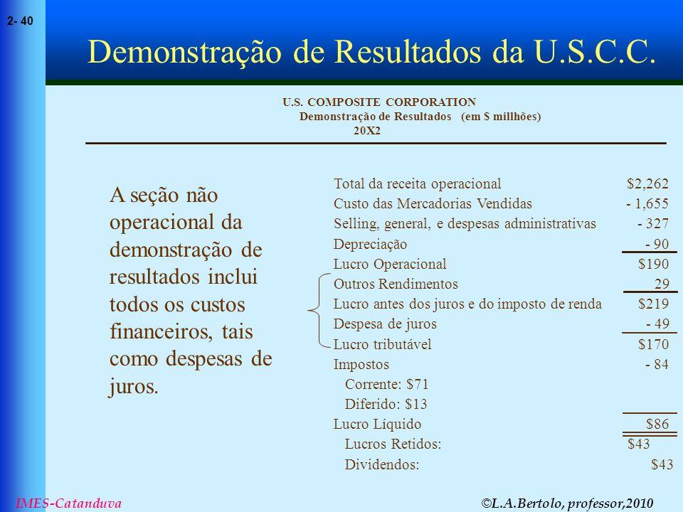 © L.A.Bertolo, professor,2010 2- 40 IMES-Catanduva (em $ millhões) 20X2 Demonstração de Resultados U.S. COMPOSITE CORPORATION Total da receita operaci