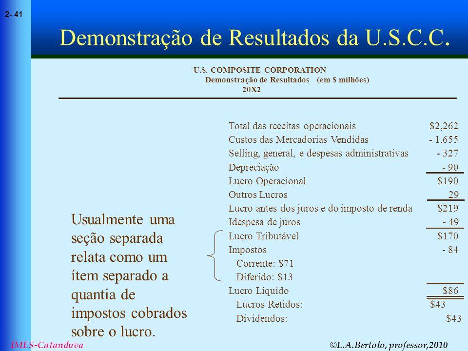 © L.A.Bertolo, professor,2010 2- 41 IMES-Catanduva (em $ milhões) 20X2 Demonstração de Resultados U.S. COMPOSITE CORPORATION Total das receitas operac