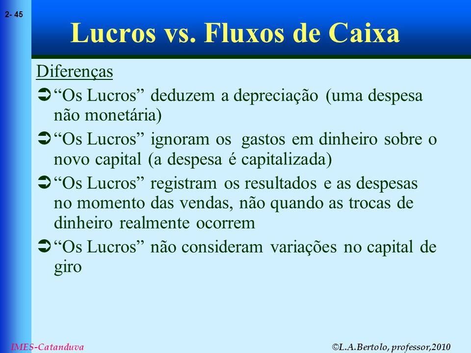 © L.A.Bertolo, professor,2010 2- 45 IMES-Catanduva Lucros vs. Fluxos de Caixa Diferenças Os Lucros deduzem a depreciação (uma despesa não monetária) O