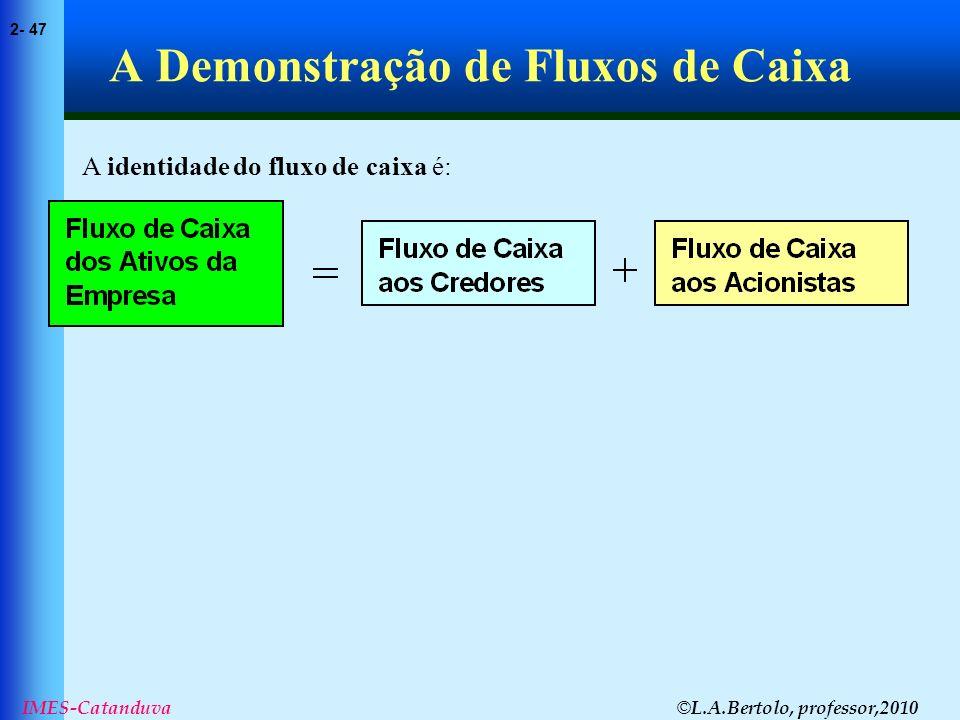 © L.A.Bertolo, professor,2010 2- 47 IMES-Catanduva A Demonstração de Fluxos de Caixa A identidade do fluxo de caixa é: