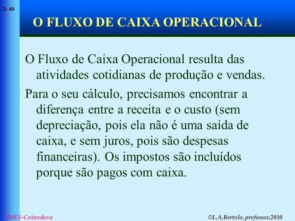 © L.A.Bertolo, professor,2010 2- 49 IMES-Catanduva O FLUXO DE CAIXA OPERACIONAL O Fluxo de Caixa Operacional resulta das atividades cotidianas de prod