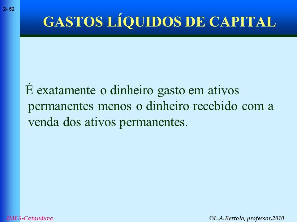 © L.A.Bertolo, professor,2010 2- 52 IMES-Catanduva GASTOS LÍQUIDOS DE CAPITAL É exatamente o dinheiro gasto em ativos permanentes menos o dinheiro rec