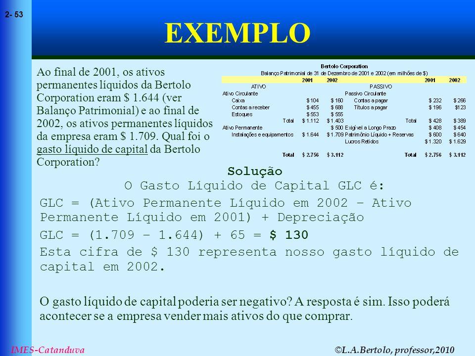 © L.A.Bertolo, professor,2010 2- 53 IMES-Catanduva EXEMPLO Solução O Gasto Líquido de Capital GLC é: GLC = (Ativo Permanente Líquido em 2002 – Ativo P