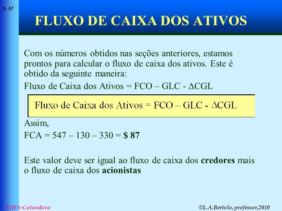 © L.A.Bertolo, professor,2010 2- 57 IMES-Catanduva FLUXO DE CAIXA DOS ATIVOS Com os números obtidos nas seções anteriores, estamos prontos para calcul