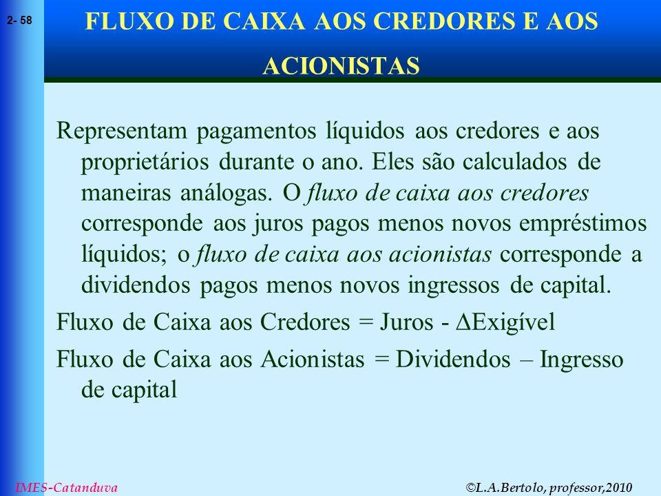 © L.A.Bertolo, professor,2010 2- 58 IMES-Catanduva FLUXO DE CAIXA AOS CREDORES E AOS ACIONISTAS Representam pagamentos líquidos aos credores e aos pro