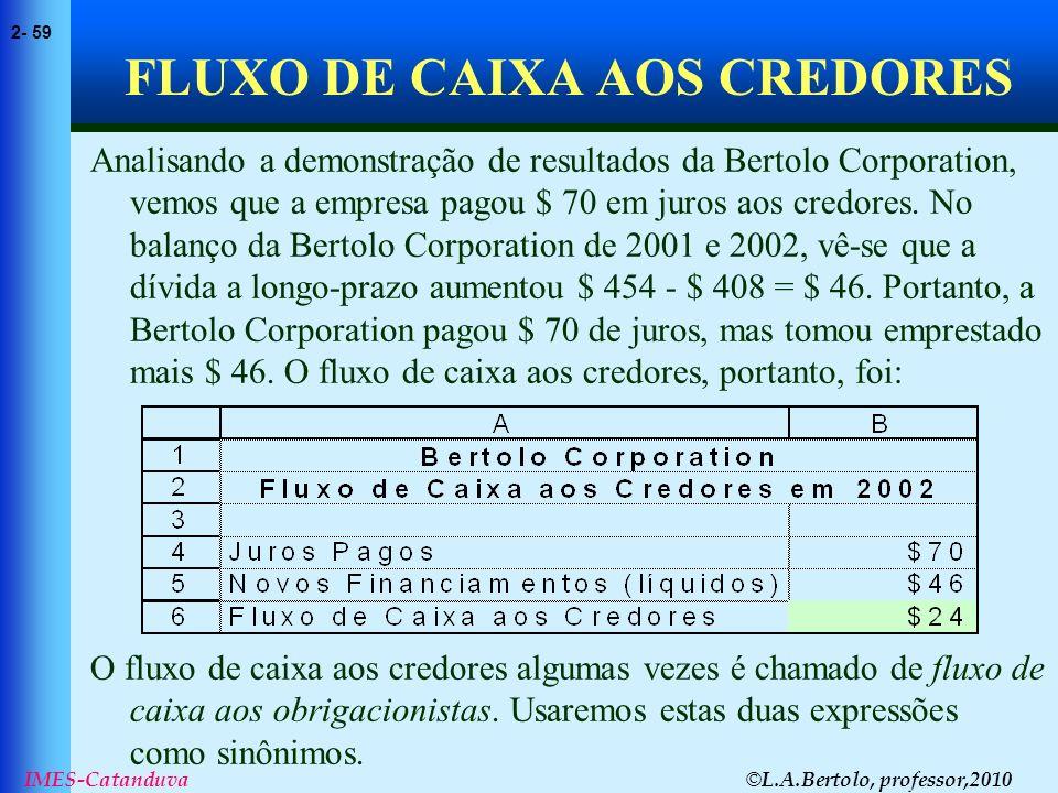 © L.A.Bertolo, professor,2010 2- 59 IMES-Catanduva FLUXO DE CAIXA AOS CREDORES Analisando a demonstração de resultados da Bertolo Corporation, vemos q
