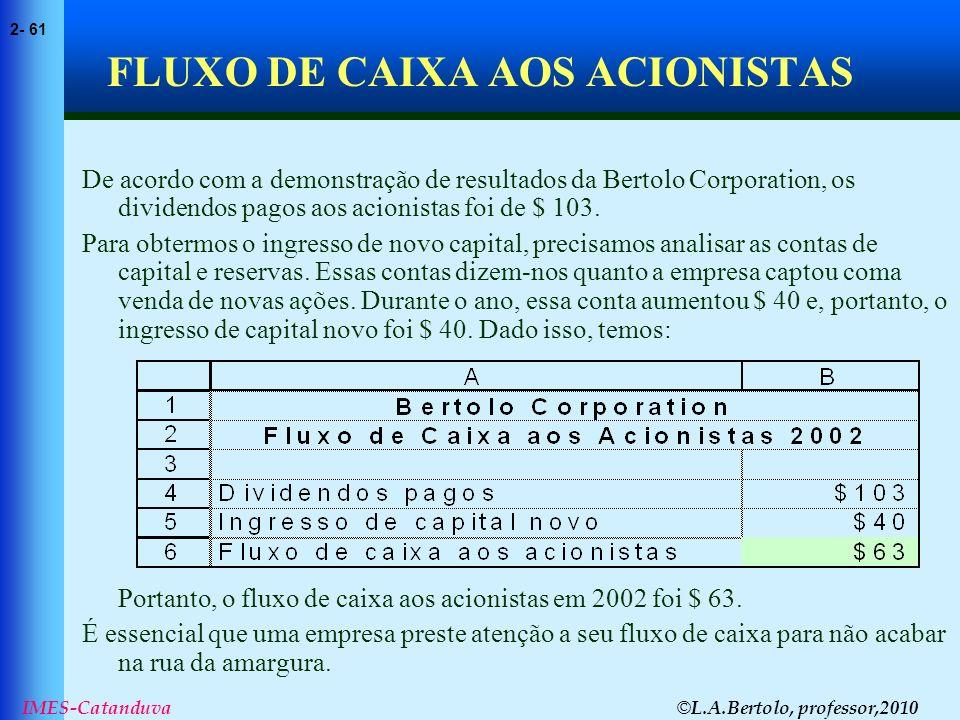 © L.A.Bertolo, professor,2010 2- 61 IMES-Catanduva FLUXO DE CAIXA AOS ACIONISTAS De acordo com a demonstração de resultados da Bertolo Corporation, os