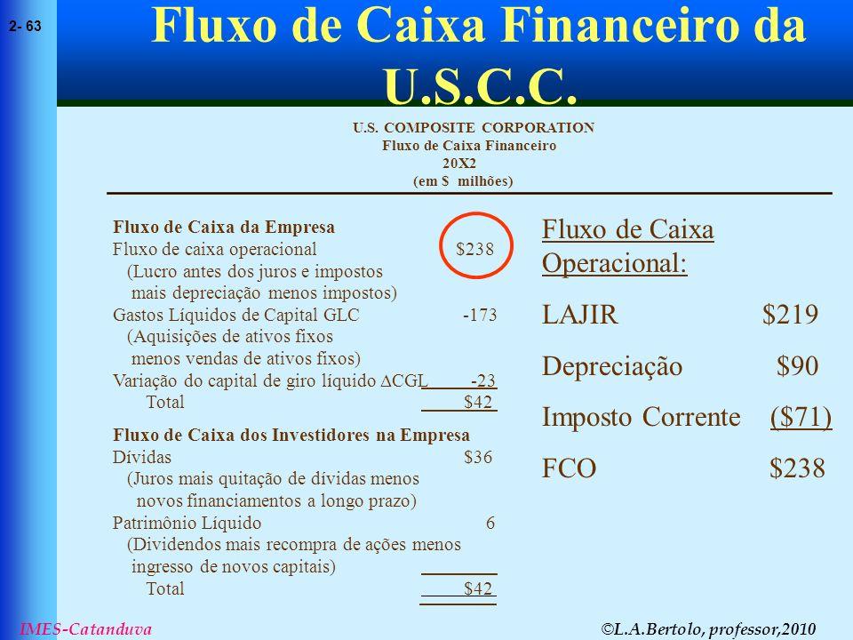 © L.A.Bertolo, professor,2010 2- 63 IMES-Catanduva Fluxo de Caixa Financeiro da U.S.C.C. (em $ milhões) 20X2 Fluxo de Caixa Financeiro U.S. COMPOSITE