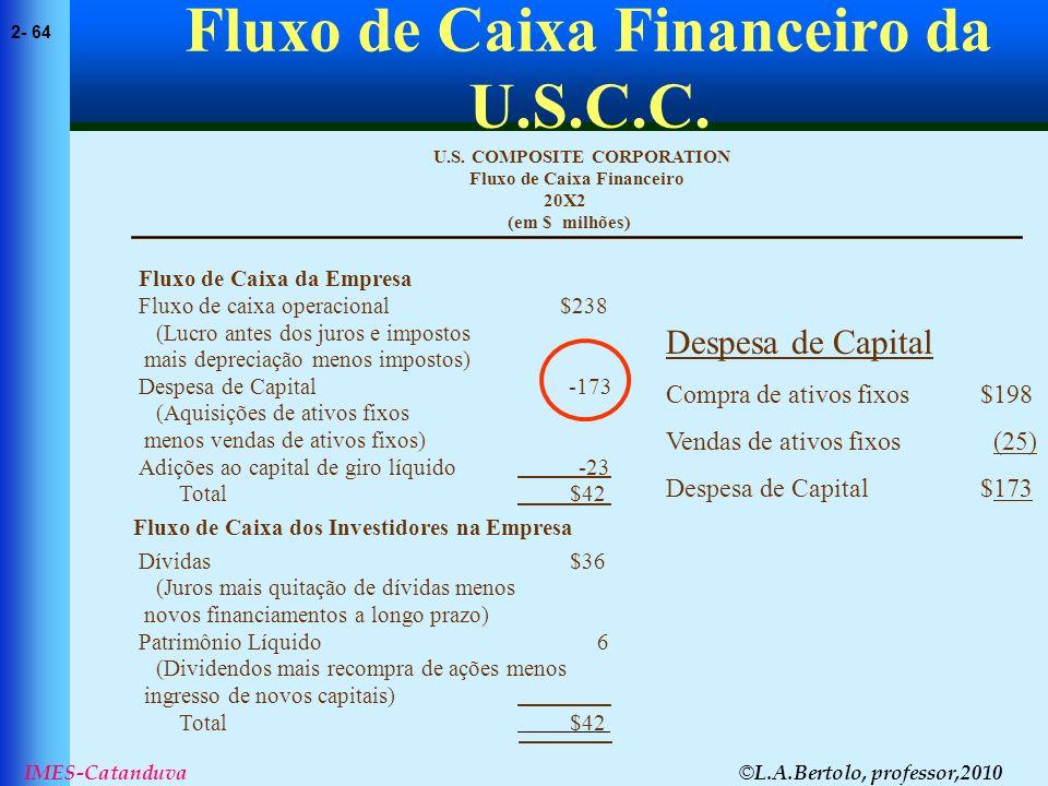 © L.A.Bertolo, professor,2010 2- 64 IMES-Catanduva Fluxo de Caixa Financeiro da U.S.C.C. (em $ milhões) 20X2 Fluxo de Caixa Financeiro U.S. COMPOSITE