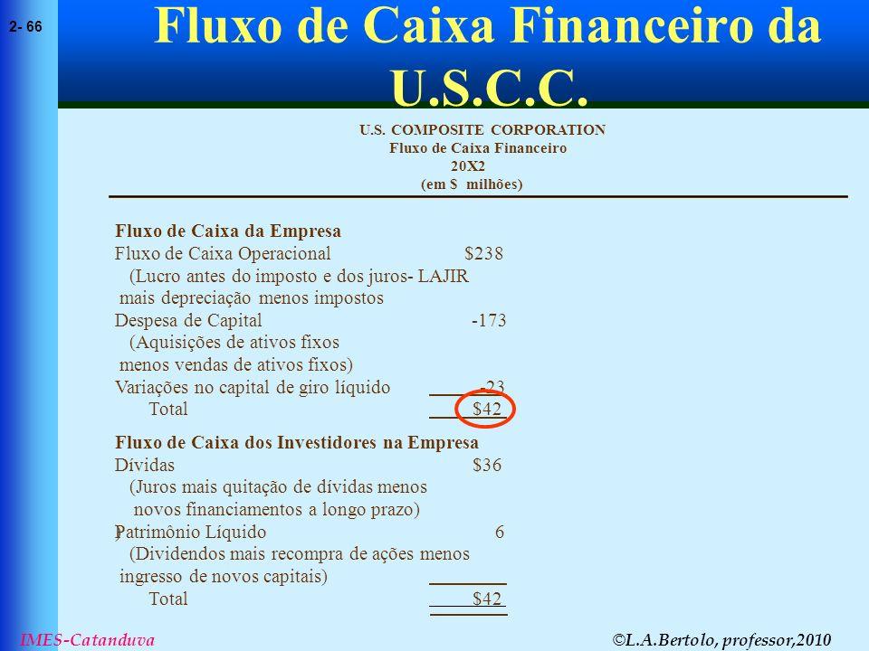 © L.A.Bertolo, professor,2010 2- 66 IMES-Catanduva Fluxo de Caixa Financeiro da U.S.C.C. (em $ milhões) 20X2 Fluxo de Caixa Financeiro U.S. COMPOSITE