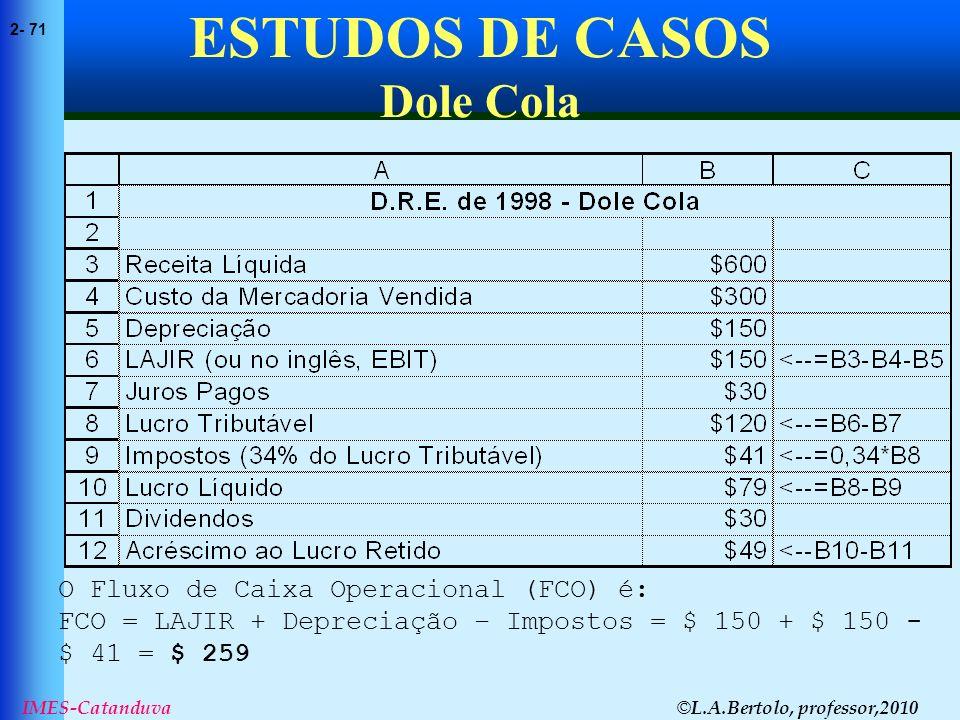 © L.A.Bertolo, professor,2010 2- 71 IMES-Catanduva ESTUDOS DE CASOS Dole Cola O Fluxo de Caixa Operacional (FCO) é: FCO = LAJIR + Depreciação – Impost