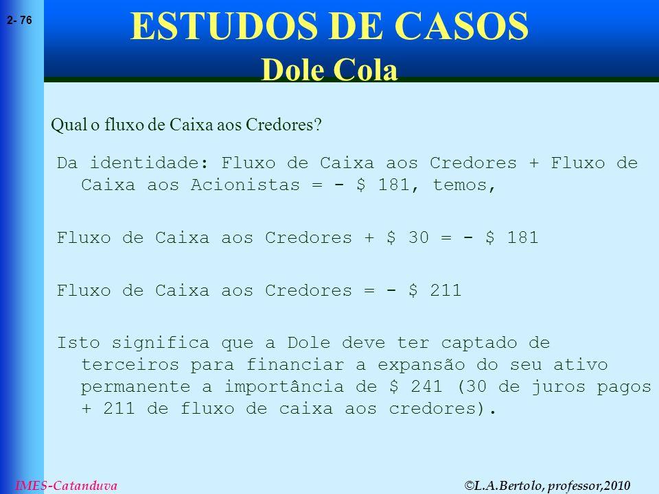 © L.A.Bertolo, professor,2010 2- 76 IMES-Catanduva ESTUDOS DE CASOS Dole Cola Da identidade: Fluxo de Caixa aos Credores + Fluxo de Caixa aos Acionist