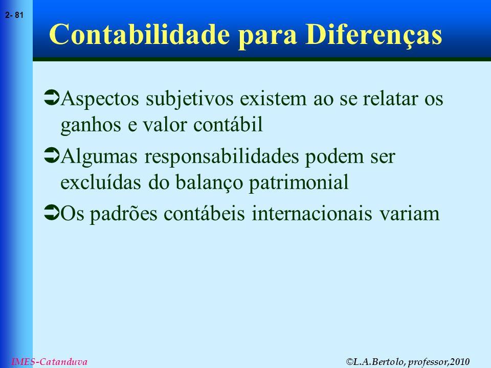 © L.A.Bertolo, professor,2010 2- 81 IMES-Catanduva Contabilidade para Diferenças Aspectos subjetivos existem ao se relatar os ganhos e valor contábil