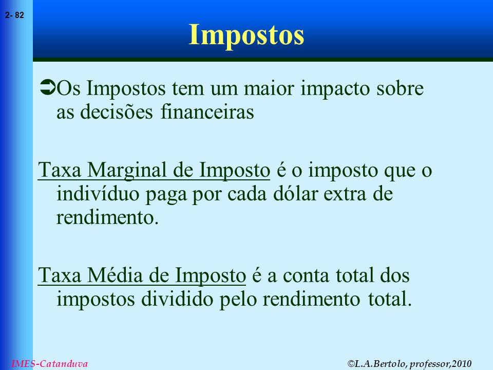 © L.A.Bertolo, professor,2010 2- 82 IMES-Catanduva Impostos Os Impostos tem um maior impacto sobre as decisões financeiras Taxa Marginal de Imposto é