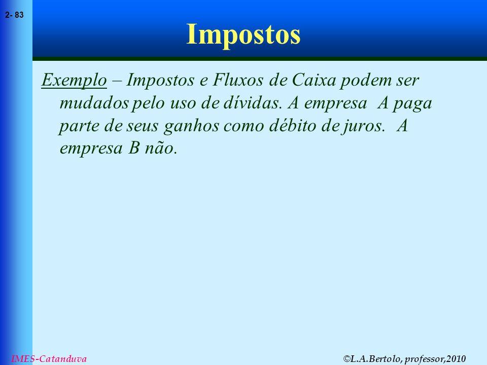 © L.A.Bertolo, professor,2010 2- 83 IMES-Catanduva Impostos Exemplo – Impostos e Fluxos de Caixa podem ser mudados pelo uso de dívidas. A empresa A pa