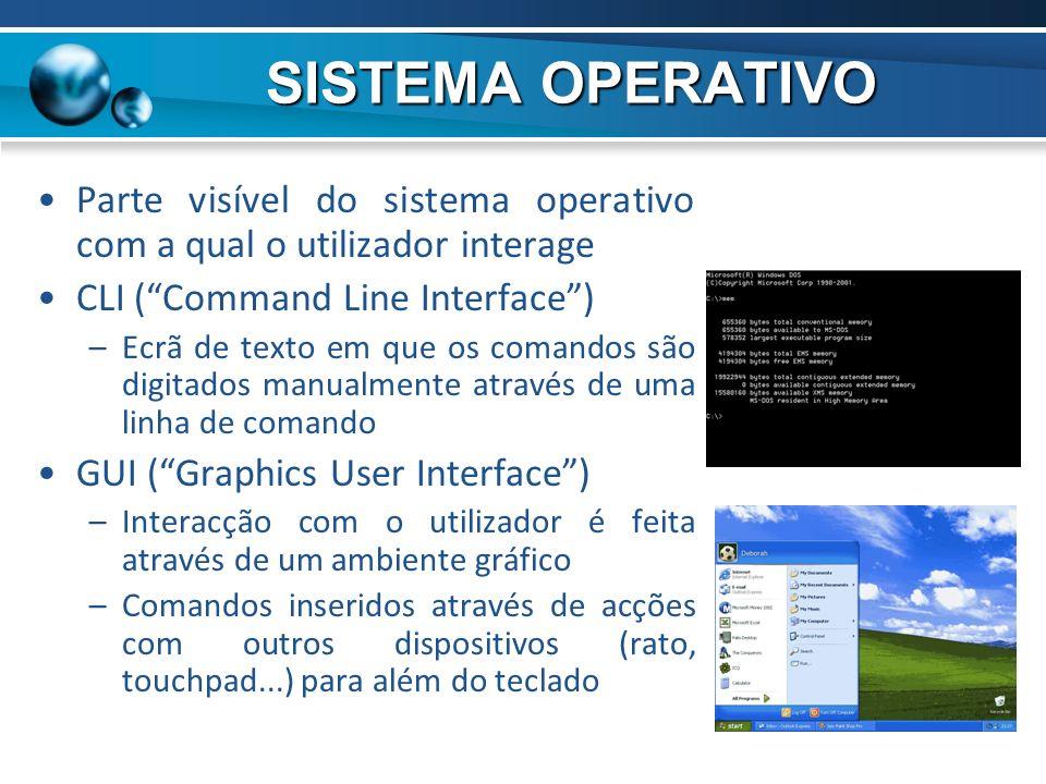 Parte visível do sistema operativo com a qual o utilizador interage CLI (Command Line Interface) –Ecrã de texto em que os comandos são digitados manua