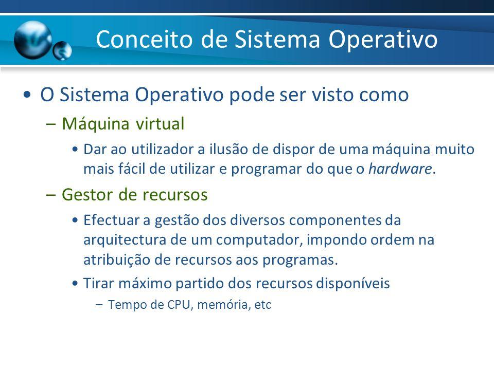 Conceito de Sistema Operativo O Sistema Operativo pode ser visto como –Máquina virtual Dar ao utilizador a ilusão de dispor de uma máquina muito mais