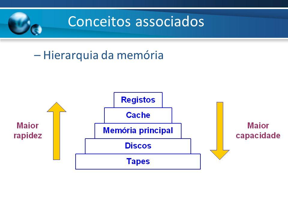 –Hierarquia da memória Conceitos associados