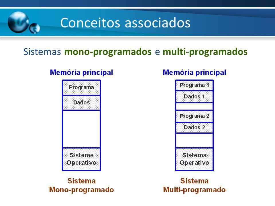 Sistemas mono-programados e multi-programados Conceitos associados