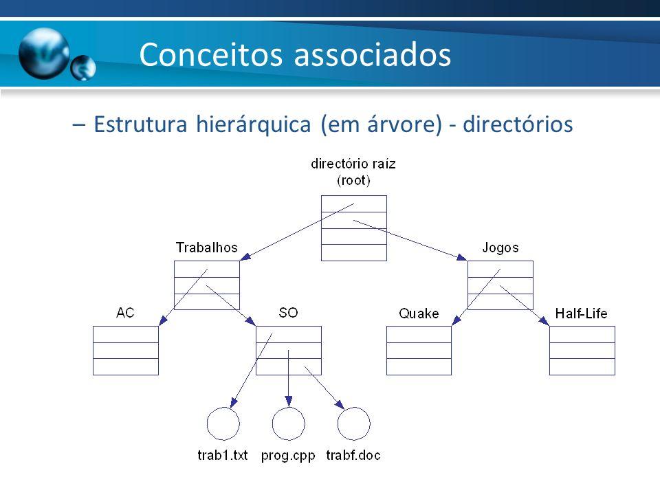 –Estrutura hierárquica (em árvore) - directórios Conceitos associados