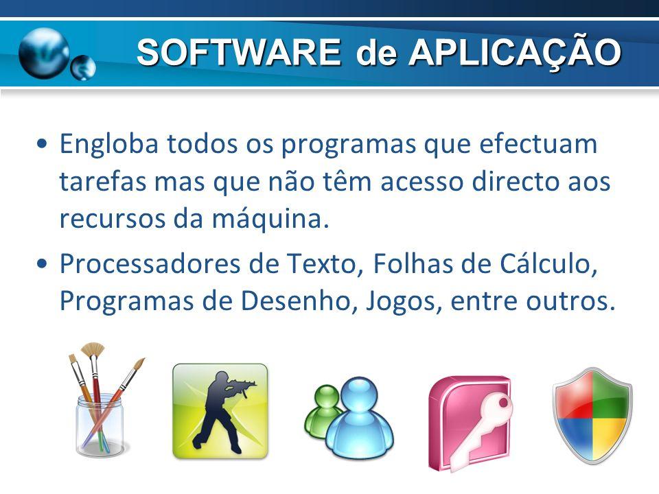Conceito de Sistema Operativo Sistema Operativo –Pode ser definido como um conjunto de programas que permitem uma interacção simplificada entre o utilizador e a máquina Dispositivos físicos Sistema Operativo Aplicações Utilizador Hardware