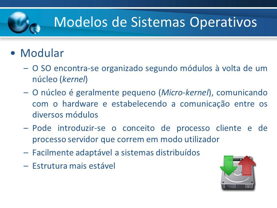 Modular –O SO encontra-se organizado segundo módulos à volta de um núcleo (kernel) –O núcleo é geralmente pequeno (Micro-kernel), comunicando com o ha