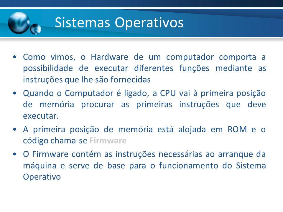 Sistemas Operativos Como vimos, o Hardware de um computador comporta a possibilidade de executar diferentes funções mediante as instruções que lhe são