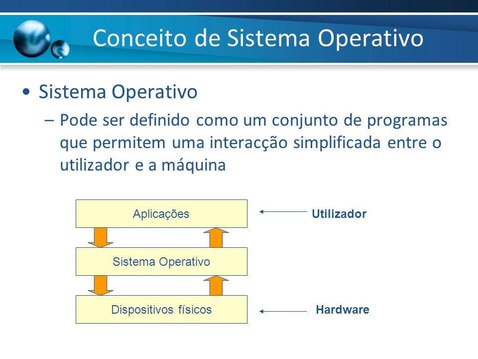 Conceito de Sistema Operativo O Sistema Operativo pode ser visto como –Máquina virtual Dar ao utilizador a ilusão de dispor de uma máquina muito mais fácil de utilizar e programar do que o hardware.