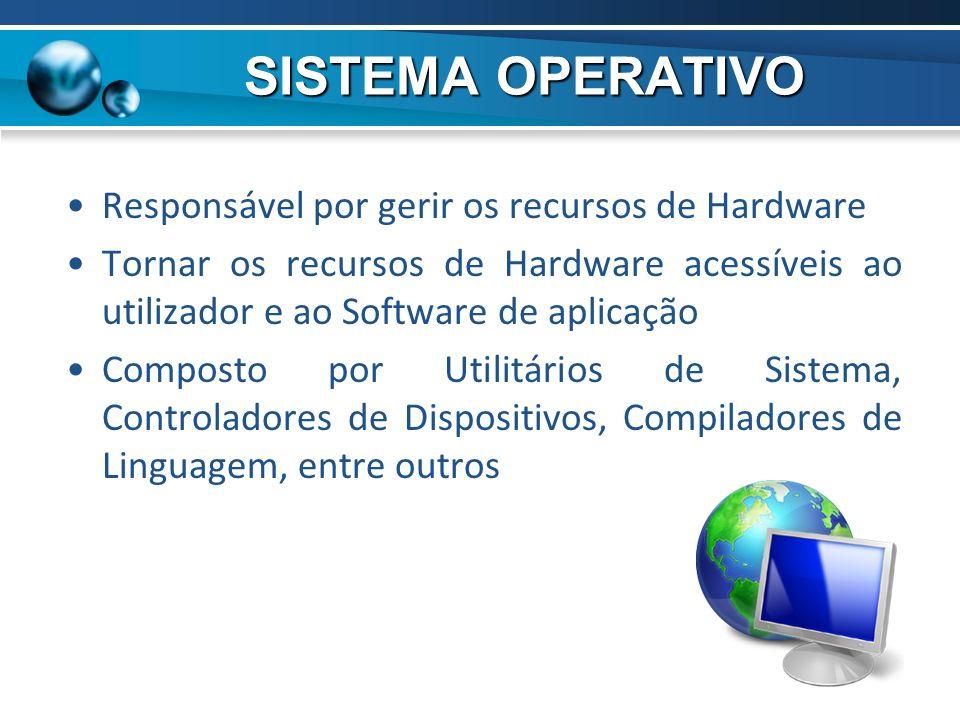 Responsável por gerir os recursos de Hardware Tornar os recursos de Hardware acessíveis ao utilizador e ao Software de aplicação Composto por Utilitár